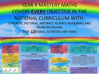 YEAR 4 MASTERY MATHS COVERS EVERY OBJECTIVE