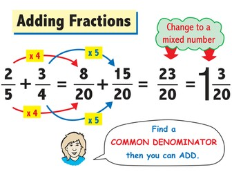 6 Fraction Calculation Posters