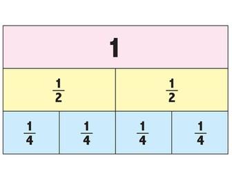 6 Fraction Walls