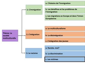 La société multiculturelle- Le racisme- Les victimes- A2 FRENCH