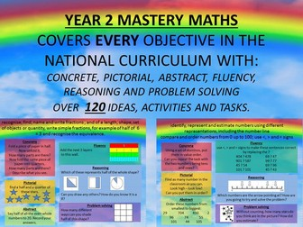 YEAR 2 MASTERY MATHS COVERS EVERY OBJECTIVE