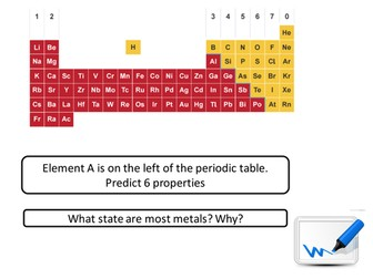 PERIODIC TABLE: GROUPS AND PERIOD PATTERNS