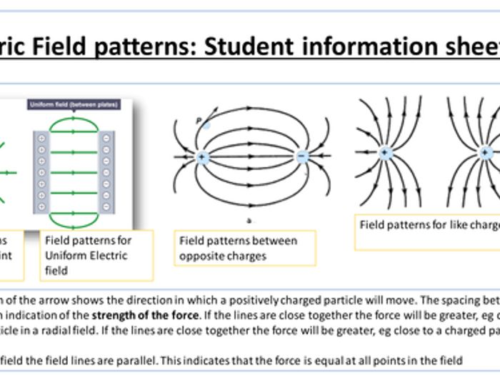 Electric Field Diagrams Worksheet Search For Wiring Diagrams