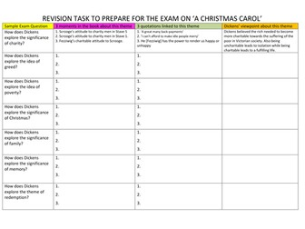 Revision task sheet for A Christmas Carol with differentiated tasks.