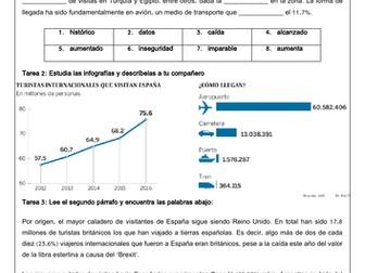 Spanish A Level el impacto turístico en España (Edexcel): Tourism in Spain reading comprehension