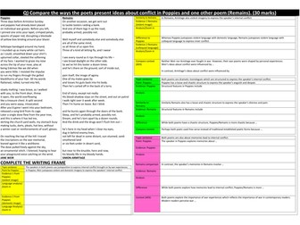Writing frame for comparing Poppies and Remains for AQA Power and Conflict poetry