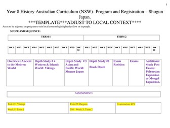 Teaching & Learning Program -TEMPLATE  & model  includes literacy spelling and catering to diversity