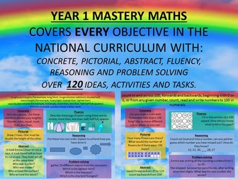 YEAR 1 MASTERY MATHS COVERS EVERY OBJECTIVE CPA