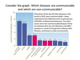7 1 and 7 3 Non-communicable diseases and smoking NEW GCSE Biology  specification