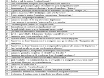 La Musique Francophone Contemporaine- List of possible questions for Speaking
