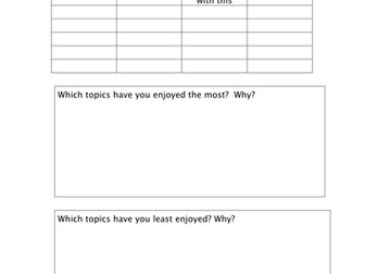 Self evaluation for pupils to evaluate their maths skills and engagement