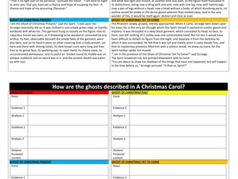 How are the ghosts described in A Christmas Carol?