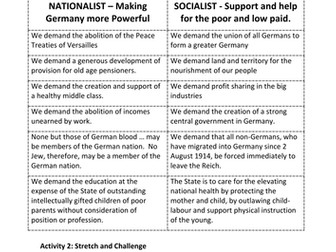 Card Sort: Nationalist & Socialist Aims of the Nazi Party in 1920