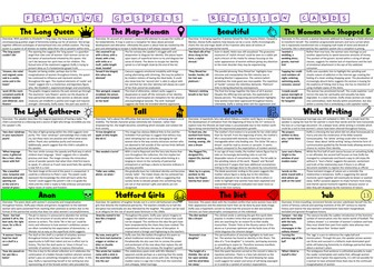 Writing frame for comparing Ozymandias and The Prelude (ideas about power)