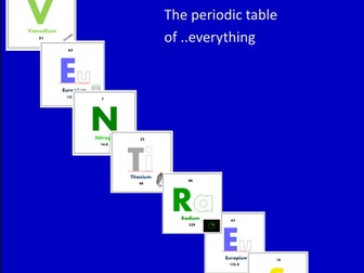 Write Anything--Periodic Table Bulletin Board Lettering