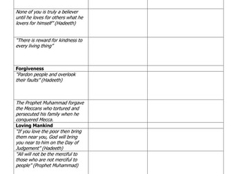 Islamic teaching table - KS4
