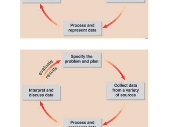 Introduction to primary and secondary data and data collection