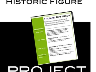 Build a Resume for Historic Figure Research Project