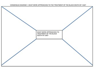 GCSE History Medicine in Britain Lesson 3 Black Death Case Study