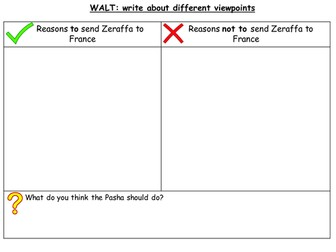 Zeraffa Giraffa- Letter to the Pasha planning worksheet and WAGOLL