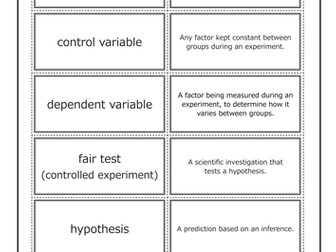 The Scientific Method [Flashcards]
