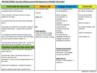 Writing frame for responding to any character or theme question in A Christmas Carol for AQA 1-9