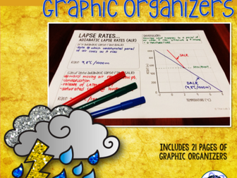 Atmosphere & Weather Graphic Organizers