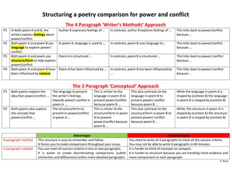 2 ways to structure a comparative essay for AQA power and conflict