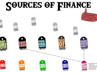 Finance - Sources of Finance and Ownership Structures