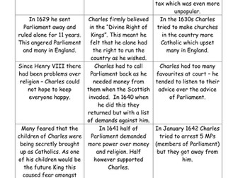 why did the english civil war Get an answer for 'was the civil war worth fighting whythe civil war did end slavery, however it did little to improve the lives of african americans after the war' and find homework help for other history questions at enotes.
