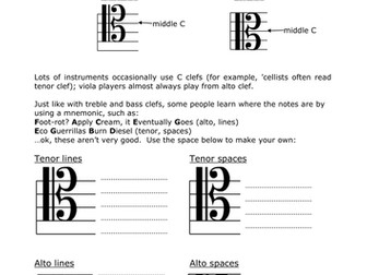 A guide to C clefs (alto and tenor)