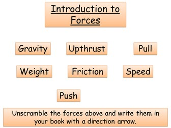 Year 7 Physics - Forces