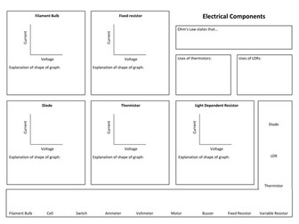 Electrical Components Revision Mat & Questions