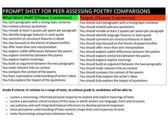 Peer assessing GCSE poetry comparisons - prompt sheet (Power and Conflict theme)