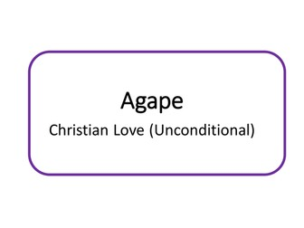 Christianity Key Words Display