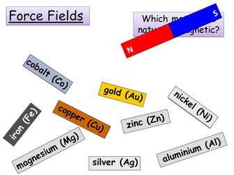 Year 9 Physics - Force Fields and Electromagnets