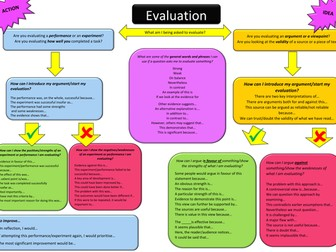 Literacy Support Poster- Evaluation