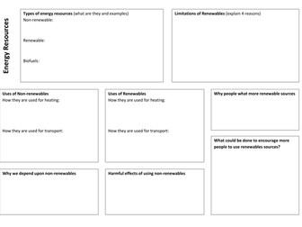 Energy Resources (Uses & Trends) Revision Mat & Questions