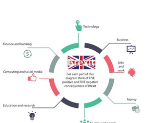 Brexit tutor time activity