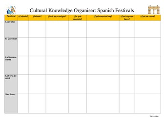 Spanish AS: Carrousels and Knowledge organisers for festivals, gender's equality and heritage.