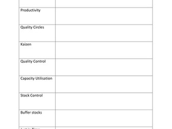 AS Edexcel Business New Spec Unit 2.4 topic test and homework