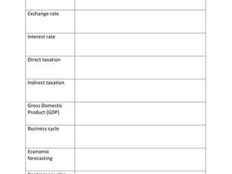 AS Edexcel  Business New Spec Unit 2.5 topic test and homework