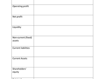AS Edexcel Business New Spec Unit 2.3 topic test and homework