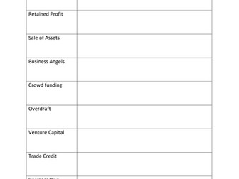AS Edexcel Business New Spec Unit 2.1 topic test and homework