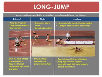Athletics Reciprocal Cards