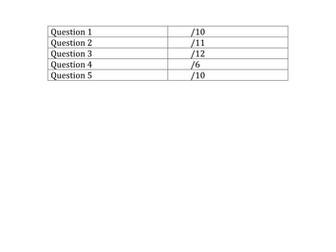 AQA GCSE Pop Music Listening Questions   Teaching Resources
