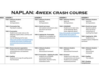 NAPLAN Planning resources