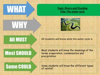 The water cycle - Geography