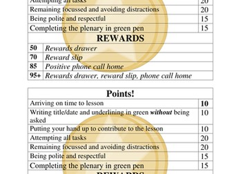 Behaviour Management Points Challenge