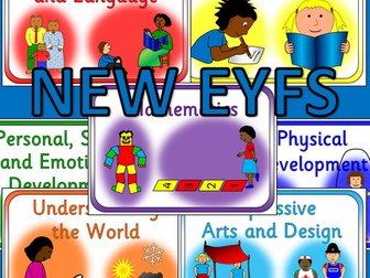 EYFS Posters and Banners